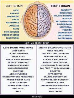20 psychiatric nursing mnemonics and tricks | psychiatric