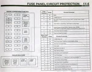 1991 ford f 150 fuse box diagram