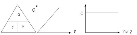 capacitance of parallel plate capacitor pdf electrostatics discharge potential notes class 12 pdf downl
