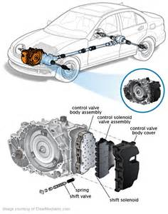 Used Cars Nj Manual Transmission Automatic Transaxle