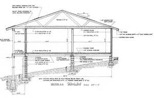 house foundation types residential foundation sections house foundation section