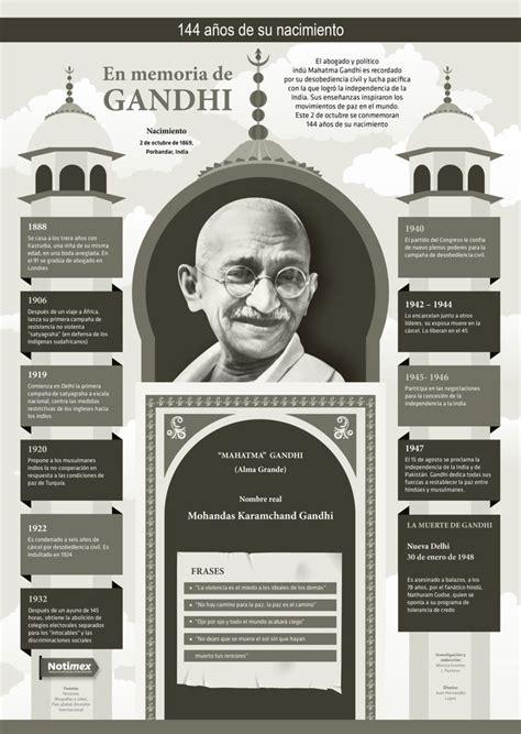 mahatma gandhi biography en espanol 188 best infograf 237 as en ccss images on pinterest history