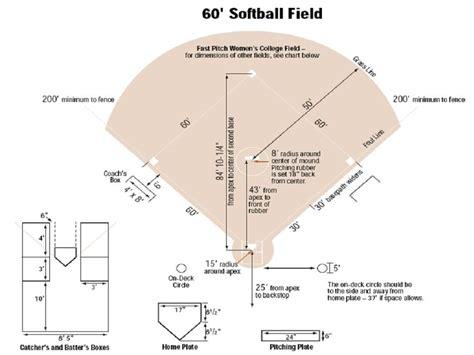 softball diagram fielding softball field diagram baseball field layout and diagram