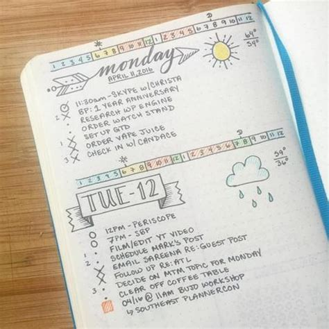 bullet journal exles upstudio blog tagged quot bullet journal quot