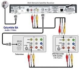 samsung tv surround sound wiring diagram get free image about wiring diagram
