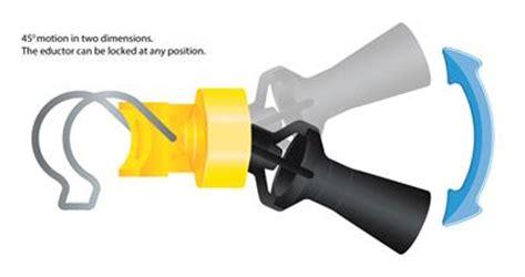 eductor nozzles uk eductors nozzles