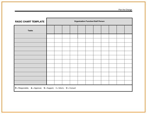 Card Sheet Template by Blank Chart Template Mughals