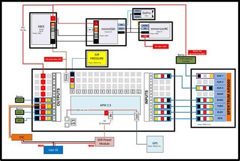 usb wiring diagram power efcaviation