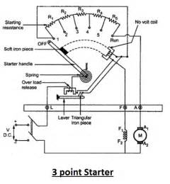 starting methods to limit starting current and torque of dc motor electrical4u