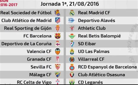 Calendario De Liga Real Madrid Calendario Laliga 2016 2017 La Primera Jornada