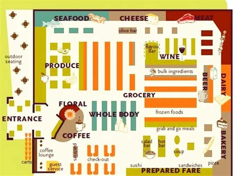 store layout exles best 25 store layout ideas on pinterest retail store