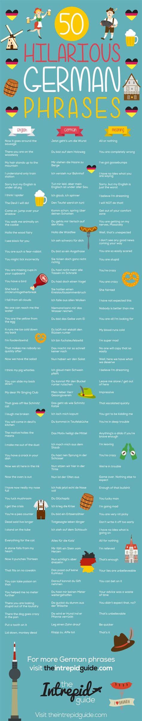 german slang words  phrases   meanings quora