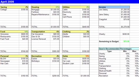 budget comparison template crown financial budget worksheet worksheets releaseboard