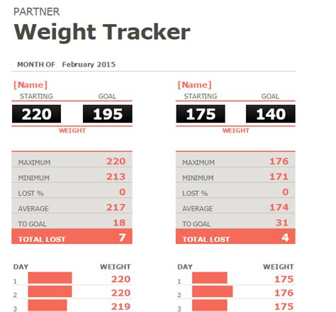 weight loss tracker template partner weight loss tracker