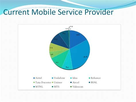 mobile number portability vodafone mobile number portability