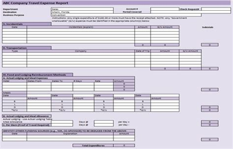 detailed expense report template selimtd