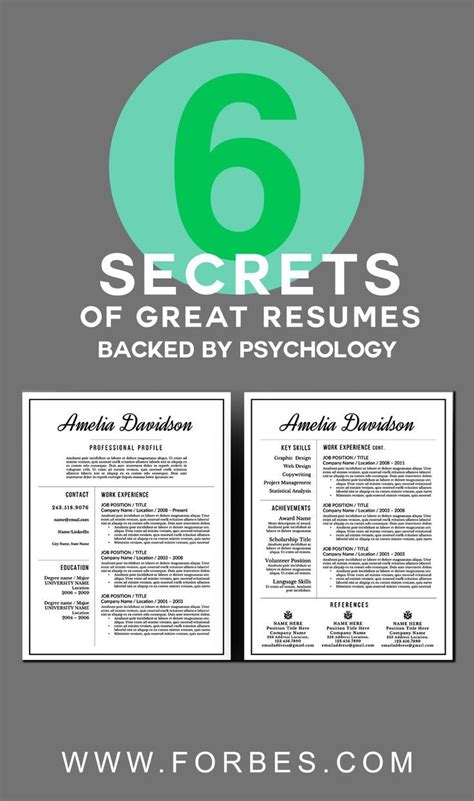 Forbes Resume Tips by Forbes Article By Jon Youshaei 6 Secrets Of Great Resumes