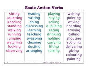 verb list grade 2 word list resume words