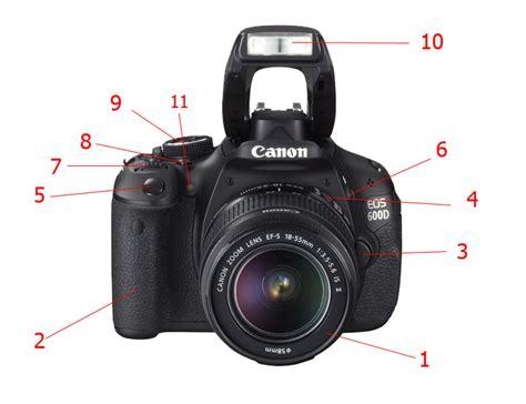 fungsi fungsi tombol kamera dslr canon  piseys blog