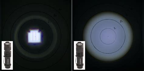 led len 0 3 watt 3 watt led flashlight with variable focus zoom lens 180