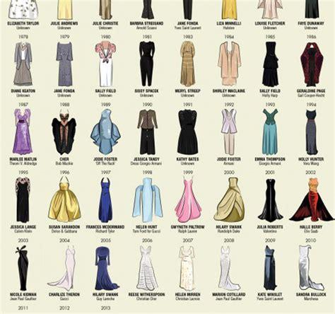 imagenes de otoño moda los mejores vestidos de los oscar desde 1929 estarguapas