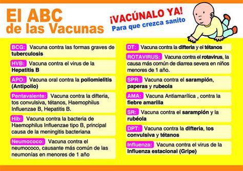 Calendario B Nacional Vacunaci 243 N Nacional Y En Las Am 233 Ricas Ministerio De