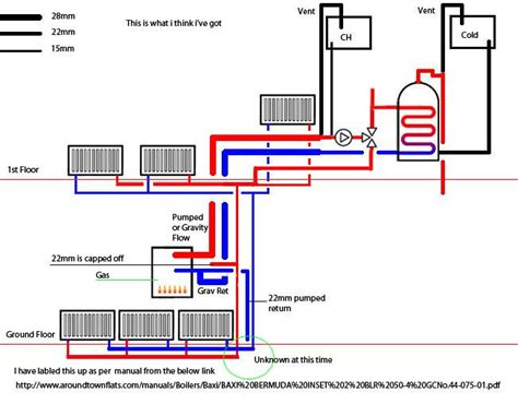 baxi megaflo wiring diagram wiring diagram