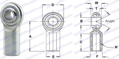 control throttle cable or morse throttle cable 10 32