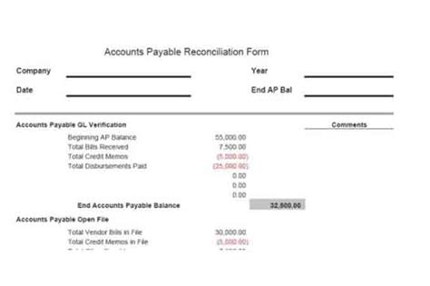 Accounts Payable Reconciliation Template procedures for small business checklist
