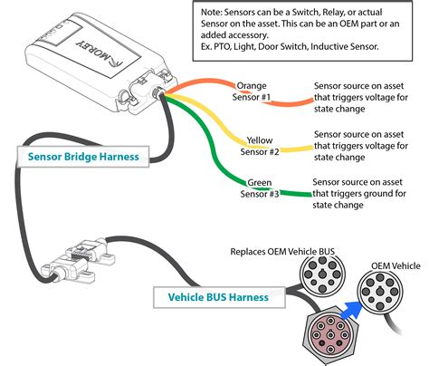 Rbz 430 Wiring Diagram