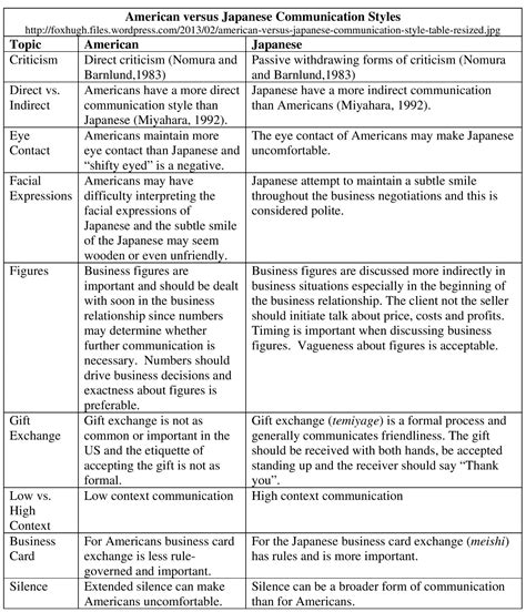 Classical Conditioning Worksheet Answers by 100 Operant Conditioning Worksheet Answers