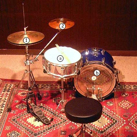 tutorial drum funk the drumset and percussions lessons by marc de douvan