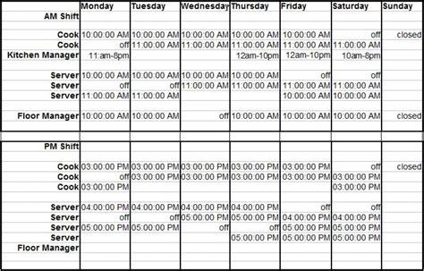 How To Build A Restaurant Employee Schedule Oil Pinterest Restaurants Business And Management Restaurant Manager Schedule Template
