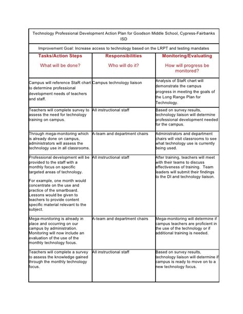district professional development plan template technology professional development plan for