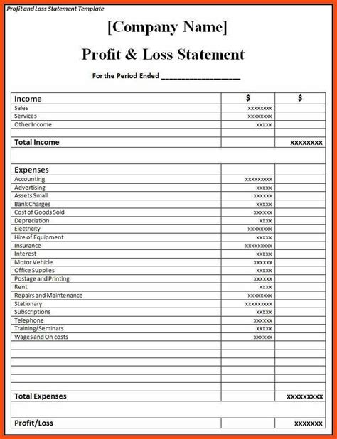 Profit And Loss Statement For Self Employed Profit And Loss Statement For Self Employed Free Profit And Loss Template For Self Employed