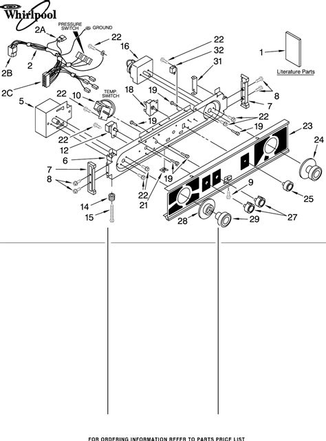 for a dryer receptacle wiring diagram pdf for just