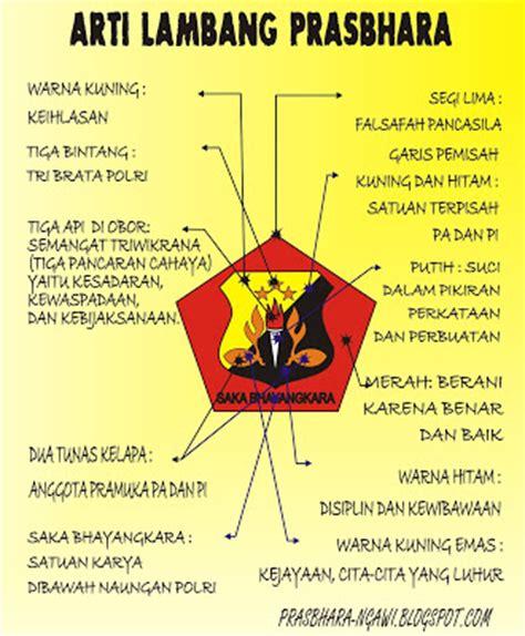 Wings Saka Bhayangkara arti bet saka bhayangkara