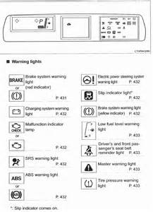 Fuel System Warning Light Toyota Toyota Care Review