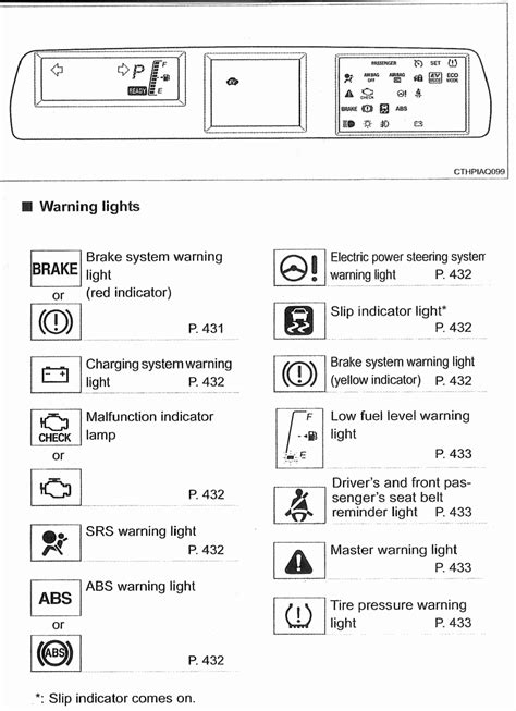 Toyota Camry Light Indicators Toyota 4runner Warning Light Symbols
