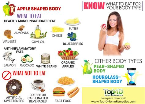 best haircut for pear shaped body know what to eat for your body type top 10 home remedies