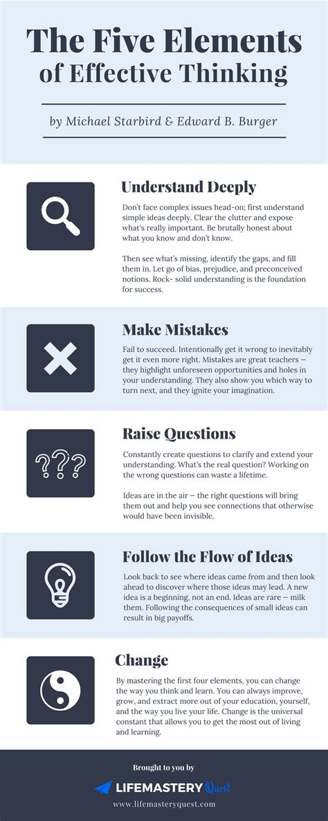 Pdf 5 Elements Effective Thinking by The Five Elements Of Effective Thinking Infographic