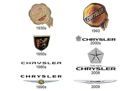 bentley vs chrysler logo chrysler logo design history and evolution logorealm com