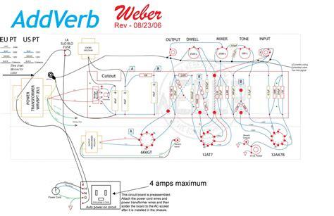 to layout verb diy kits