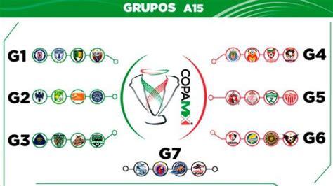 Calendario Xolos Copa Mx Listos Los Grupos De La Copa Mx Apertura 2015 Futbol Sapiens