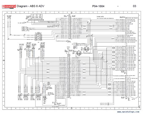 t800 kenworth fuse location diagram wiring diagram and