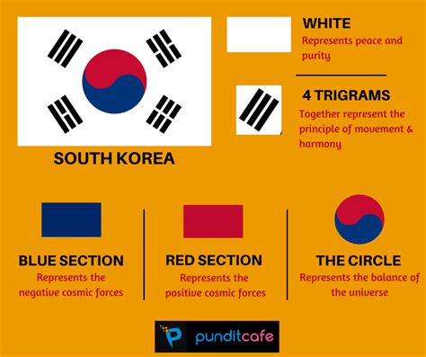 colors of flag meaning with flags what do flags stand for significance