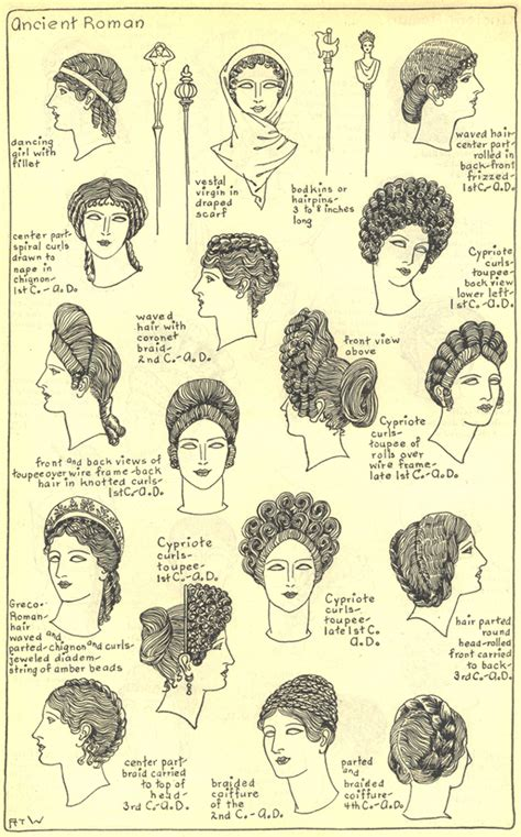 vigina hair history styles woman 180 s ilustrations of the different hat and hair styles