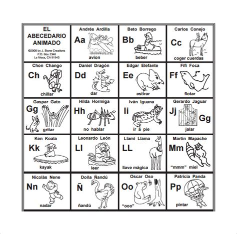 template pronunciation free worksheets 187 alphabet charts free math worksheets