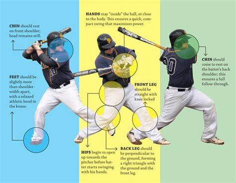 baseball swing analyzer breaking down the effective baseball swing severna park