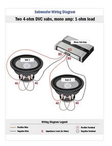 voice coil subwoofer wiring diagram